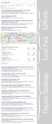 Local SEO Expert London | SEO consultant London